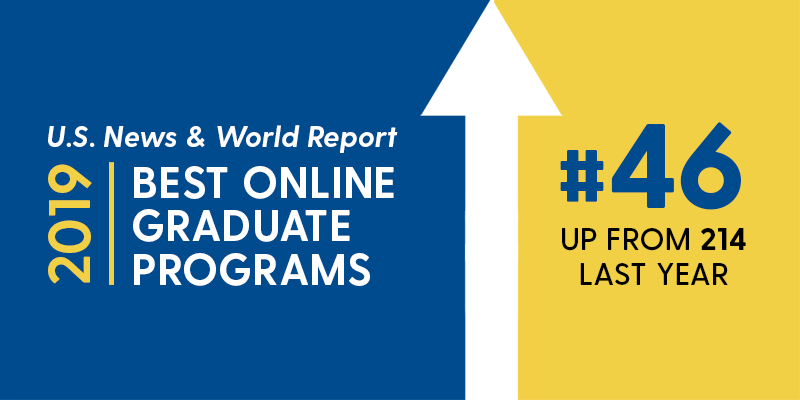 Online Masters in Education Ranked Top 50 by US News & World Report.